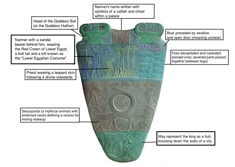 narmer palette the clues of the ancient egyptian civilization Some of these relics which the ancient egyptians so thoughtfully preserved have turned out to be immensely valuable clues to the early political history of egypt: commemorative stone palettes and maceheads of i he proto-dynastic kings narmer and scorpion portraying their attempts to subdue the northern provinces and their concern for promoting.