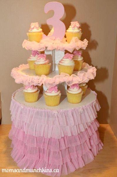 Ballerina Birthday Party Tutu Cute Ideas Ballerina birthday