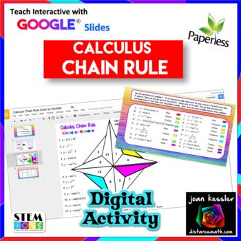 how to find derivative using chain rule