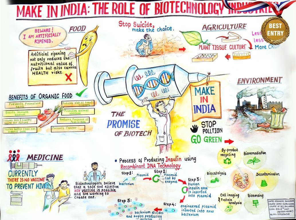 Image result for microbiology science poster | INBRE | Pinterest ...