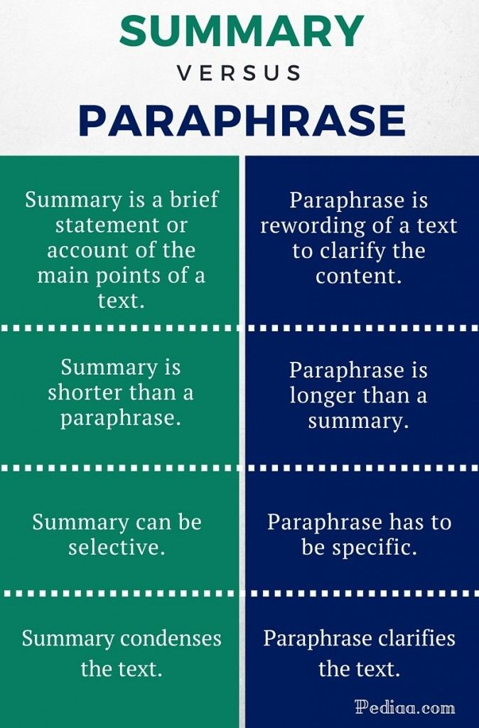 Similarities between paraphrasing and summarising