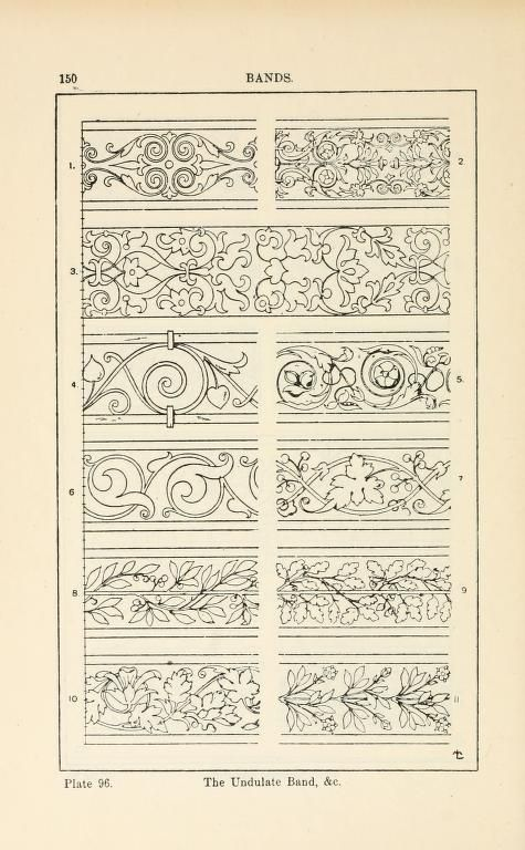 A handbook of ornament Bands page 150 the undulate band | Bordür ...