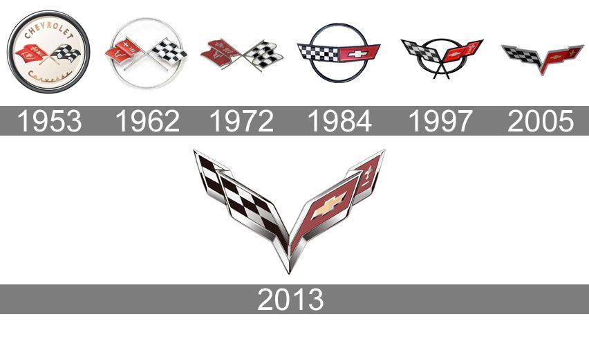 chevrolet corvette logo history cars heraldry. Black Bedroom Furniture Sets. Home Design Ideas