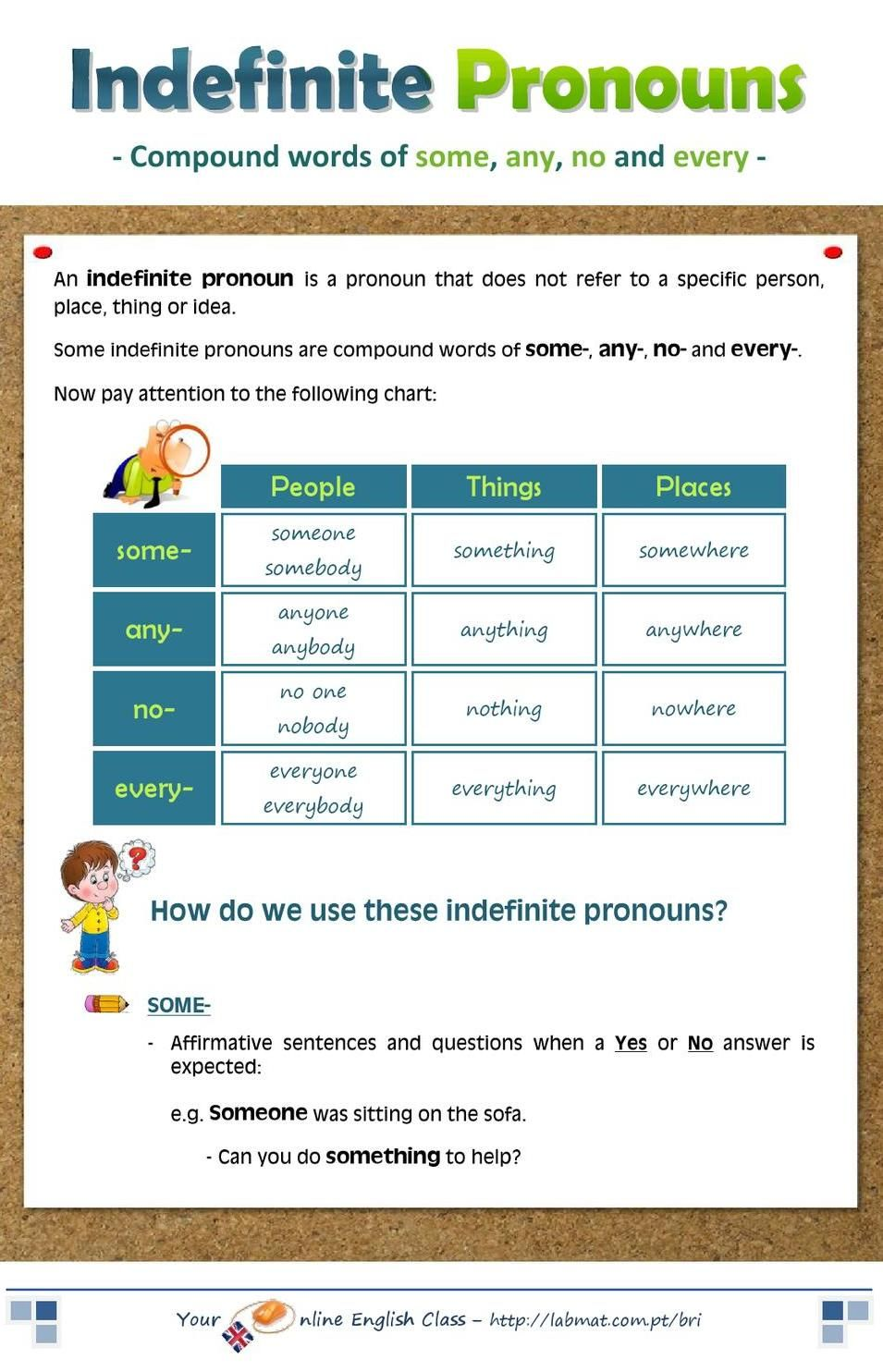 types of determiners in english grammar pdf