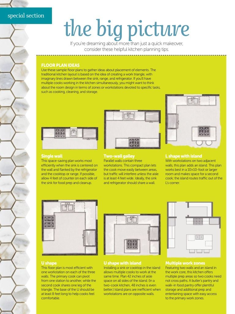 Island Kitchen Floor Plan With Work Triangle kitchen layout - multiple work zones would work nicely | interior