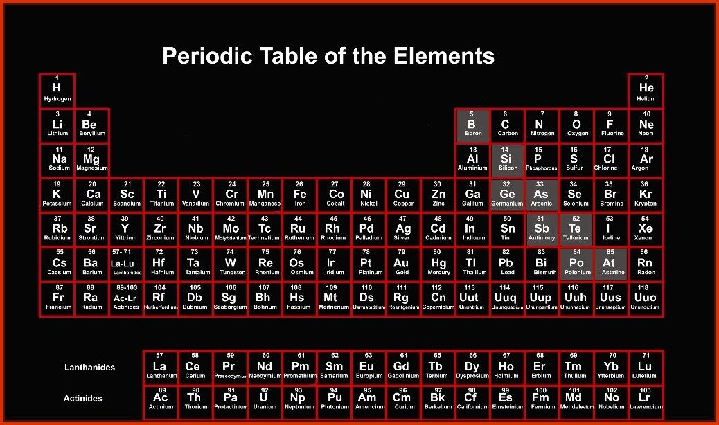 Periodic table of elements wallpaper periodic table wallpaper periodic table of elements wallpaper urtaz Gallery
