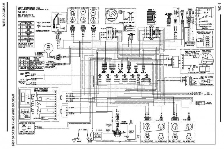 sportsman 500 wiring diagram polaris sportsman 500 wiring diagram diagram  polaris ranger polaris sportsman 500 wiring diagram polaris sportsman 500 wiring diagram