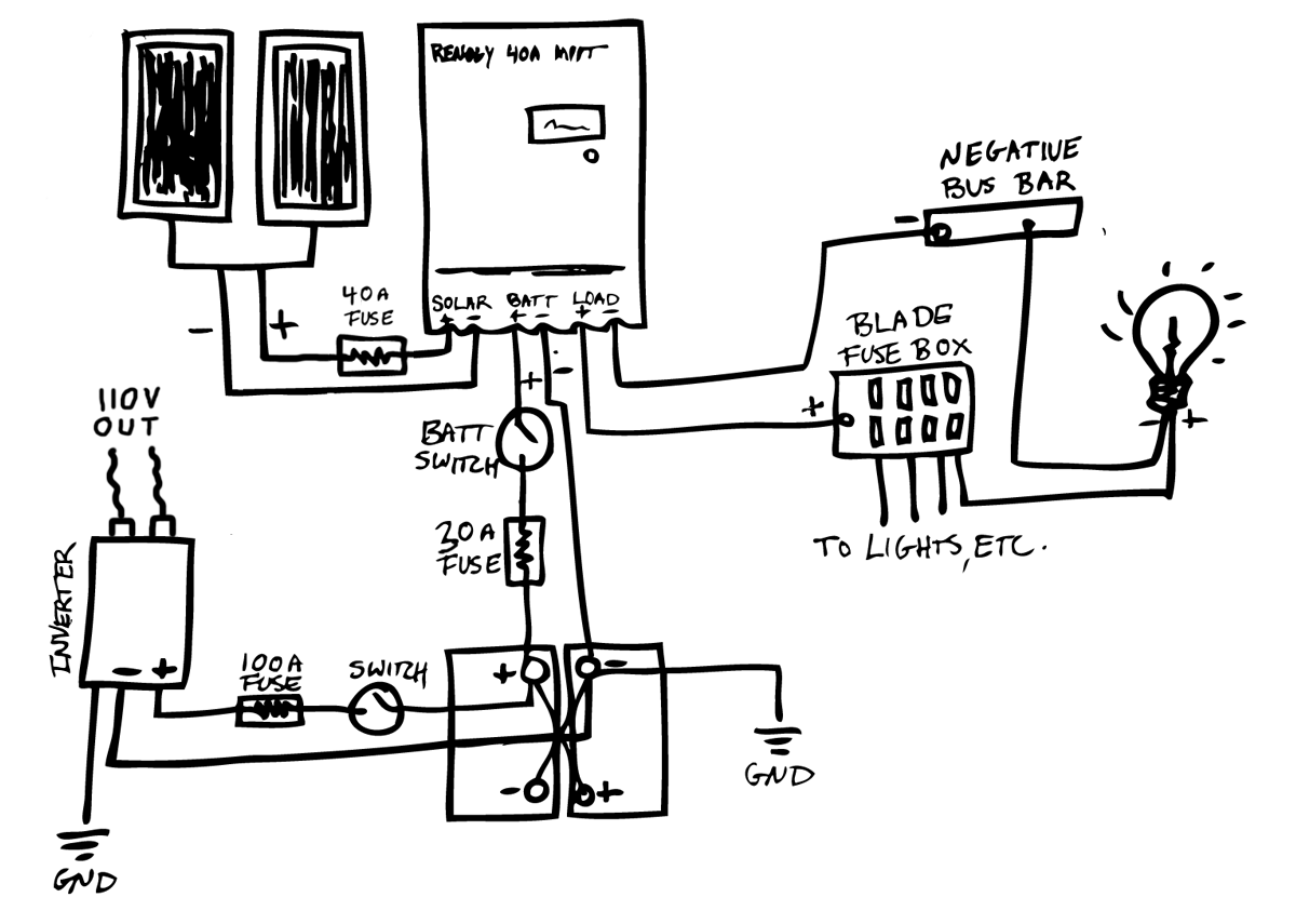 Wiring Schematic Power Station
