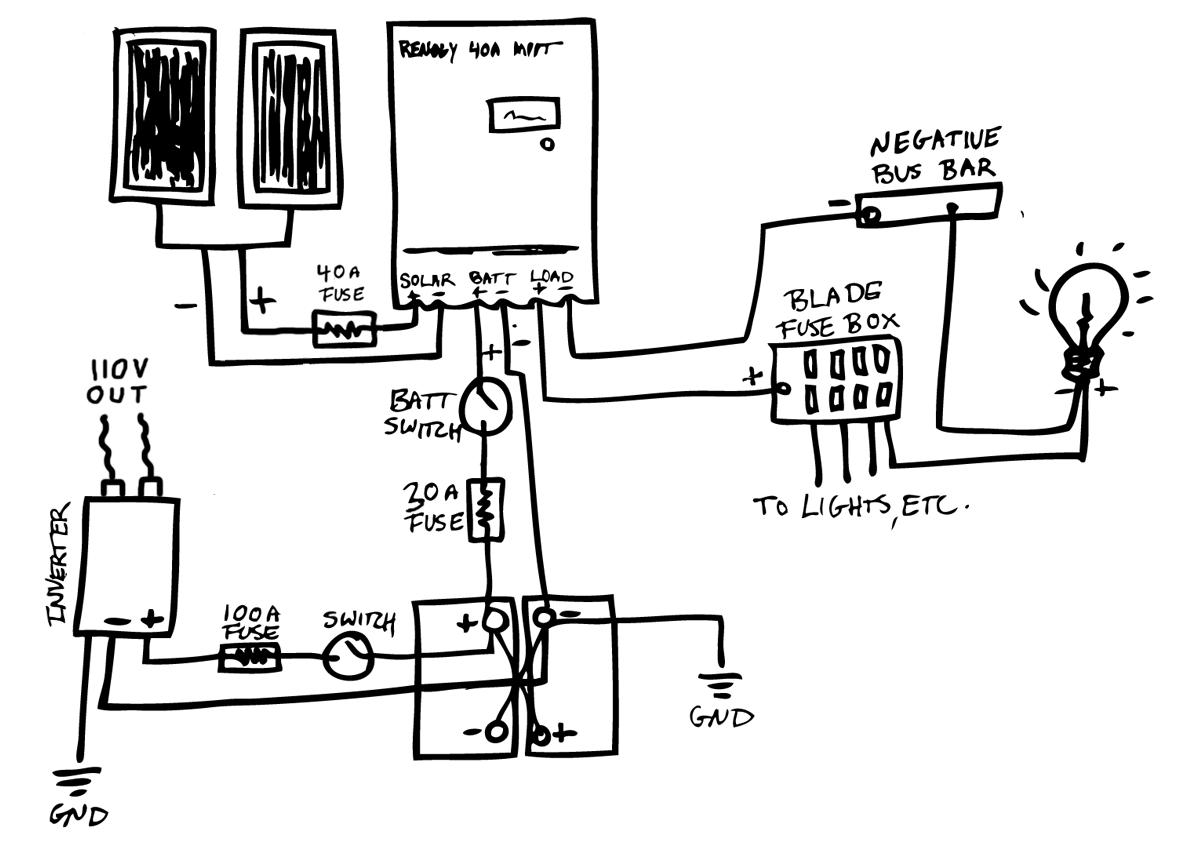 diy c ervan build electrical solar system diagram edited 5 01 18 Trane Air Handler Wiring Schematics diy c ervan build electrical solar system diagram edited 5 01 18