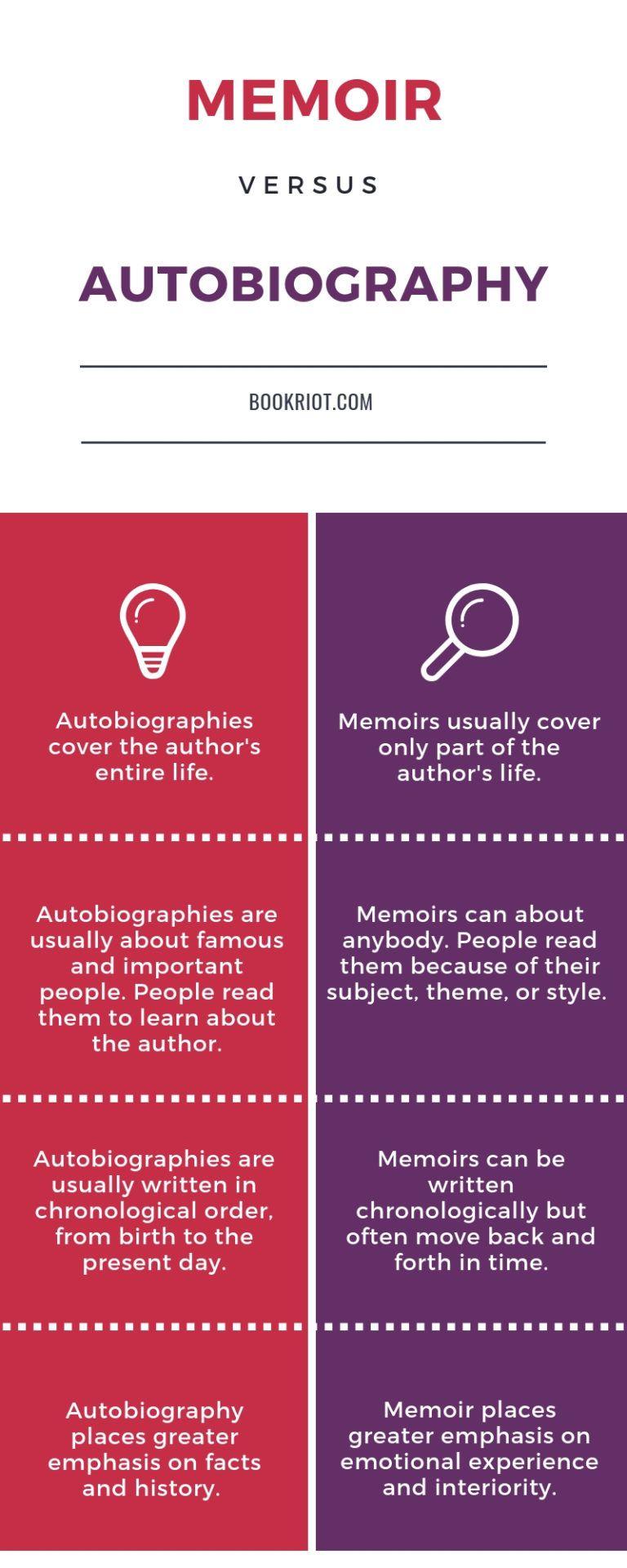 Pin On Literature Essay Creative Nonfiction Persuasion