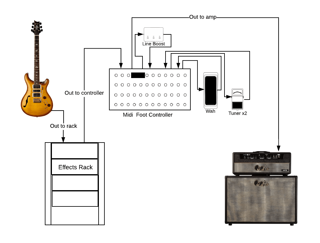 john mayer strat wiring diagram john mayer s gear amps  guitars  pedalboards the definitive  john mayer s gear amps  guitars