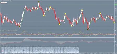 Institutaional money forex tick chart