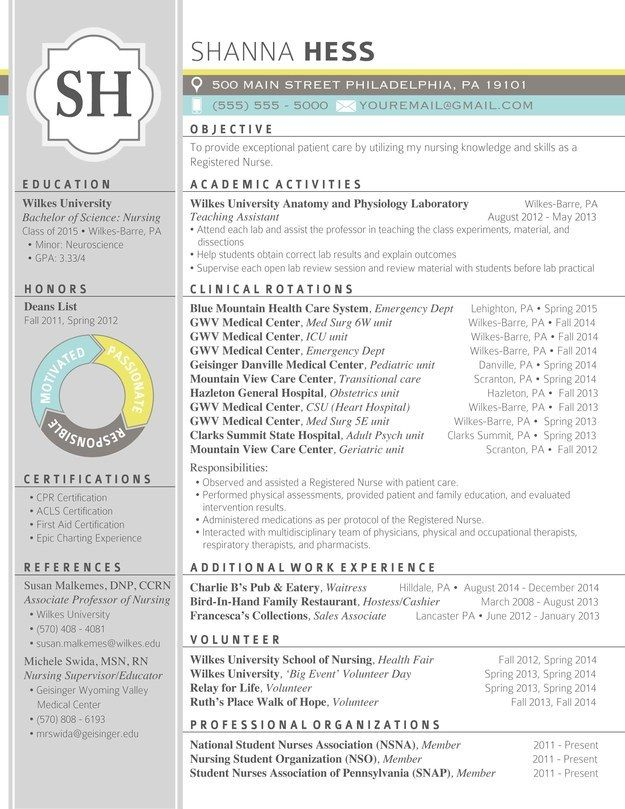Post 30 Of The Most Creative Resumes That Will Make You Unforgettable - most creative resumes