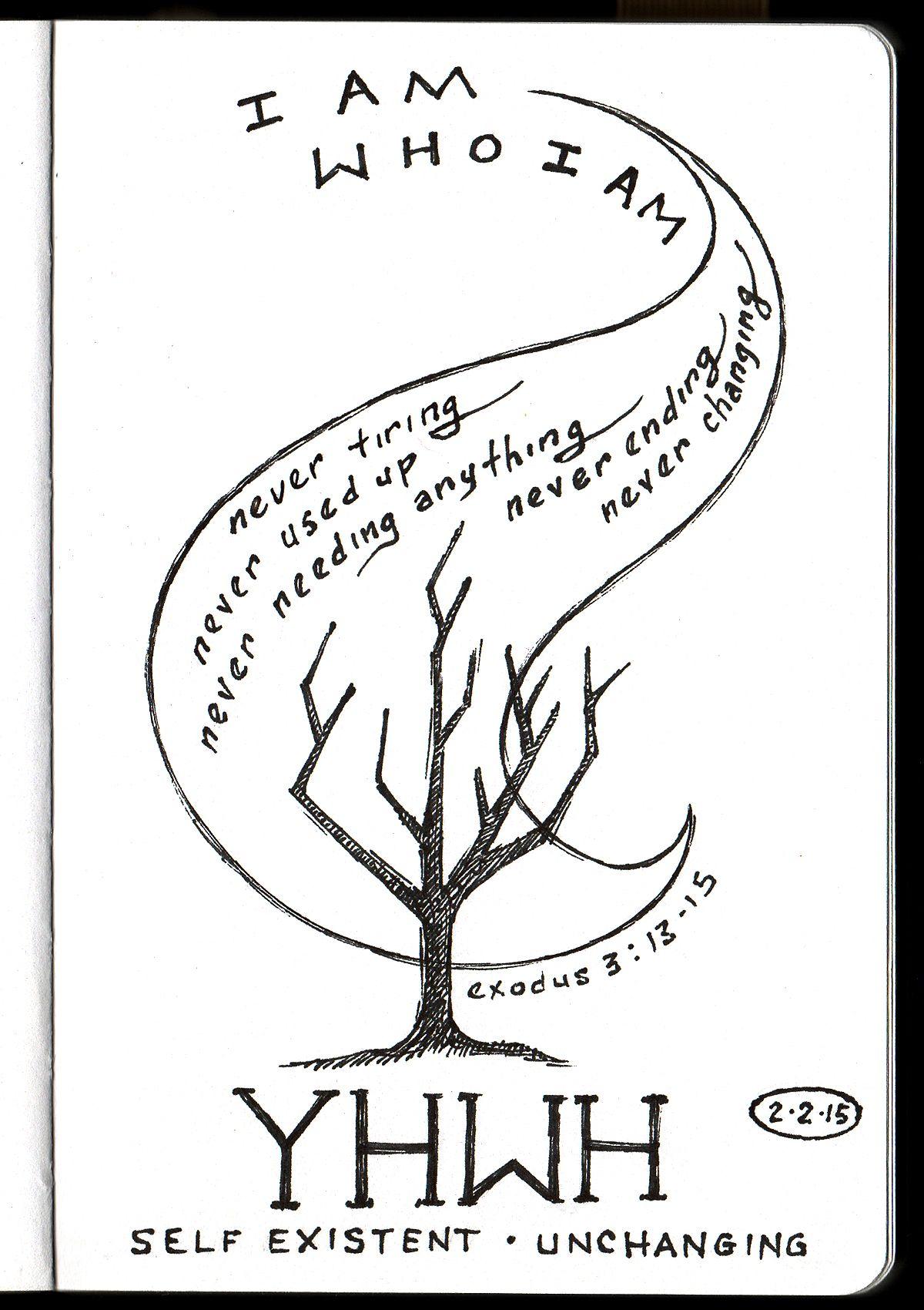 I Am Who I Am Exodus 3 Devotions Sketchbook Aaron