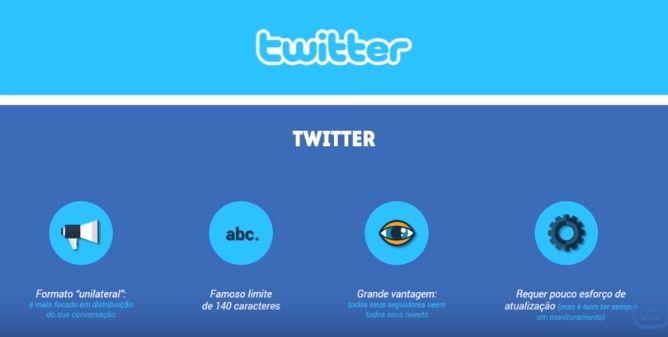 Benefícios de usar Twitter