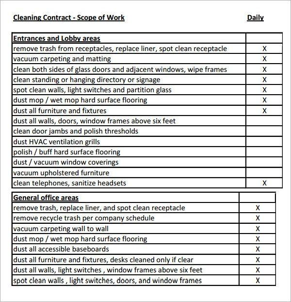 scope of work template 440