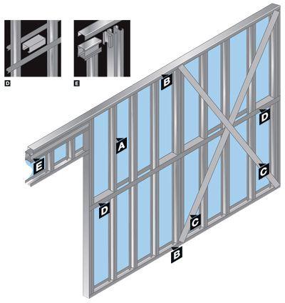 Light Steel Framing diagram LSF Architecture Pinterest Steel