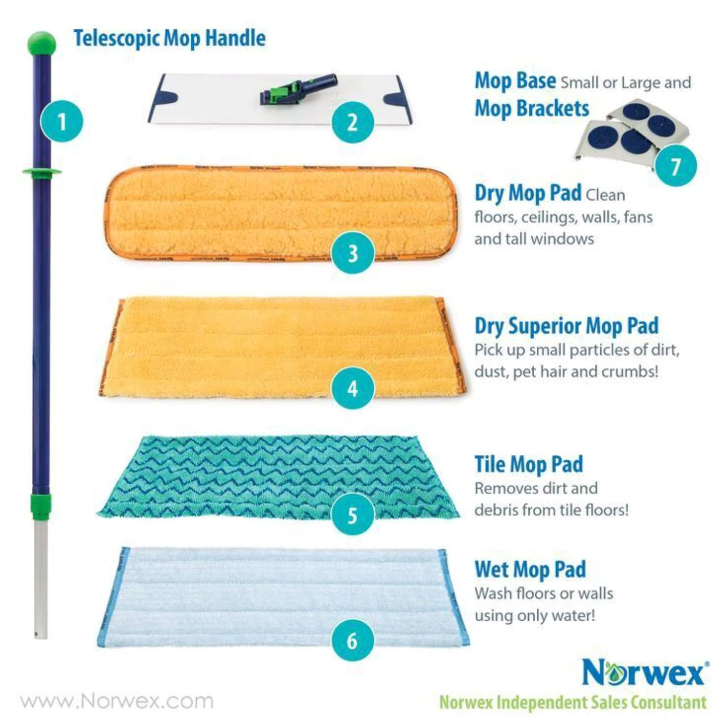 Norwex Mop Safe For Wood Laminate Tile And Vinyl Floors