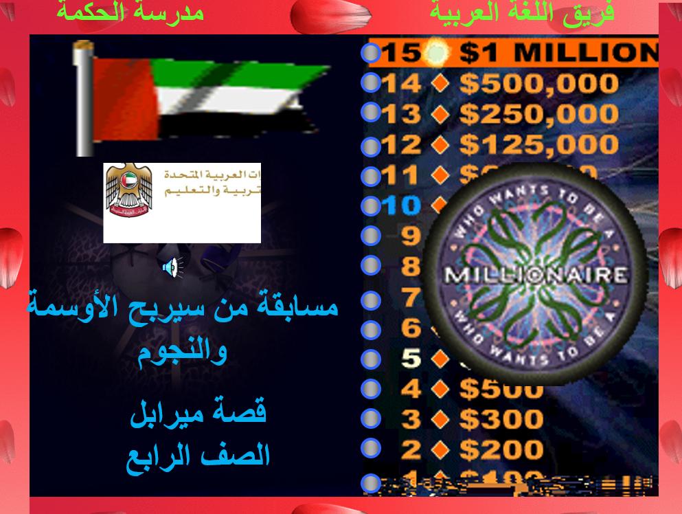 بوربوينت مسابقة من سيربح الاوسمة والنجوم قصة ميرابل للصف الرابع مادة اللغة العربية Frame Millionaire