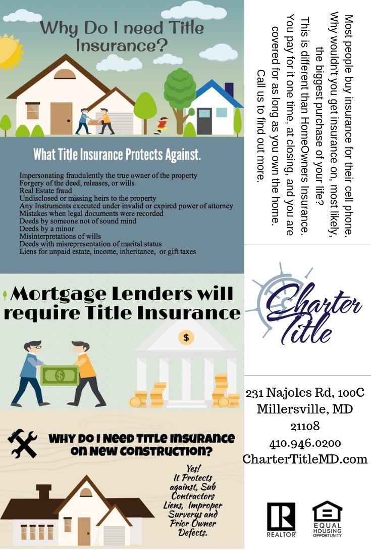 Why Do You Need Title Insurance Title Insurance Home Financing