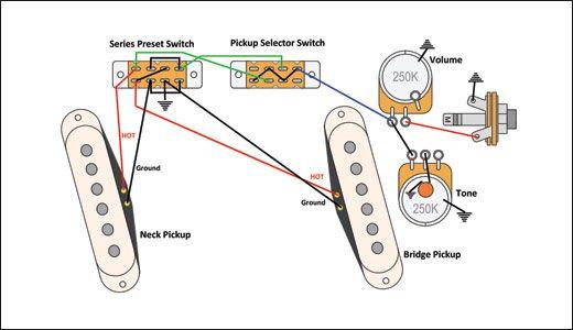 Mod Garage Rewiring A Fender Mustang Squier Mustang Guitar Mustang