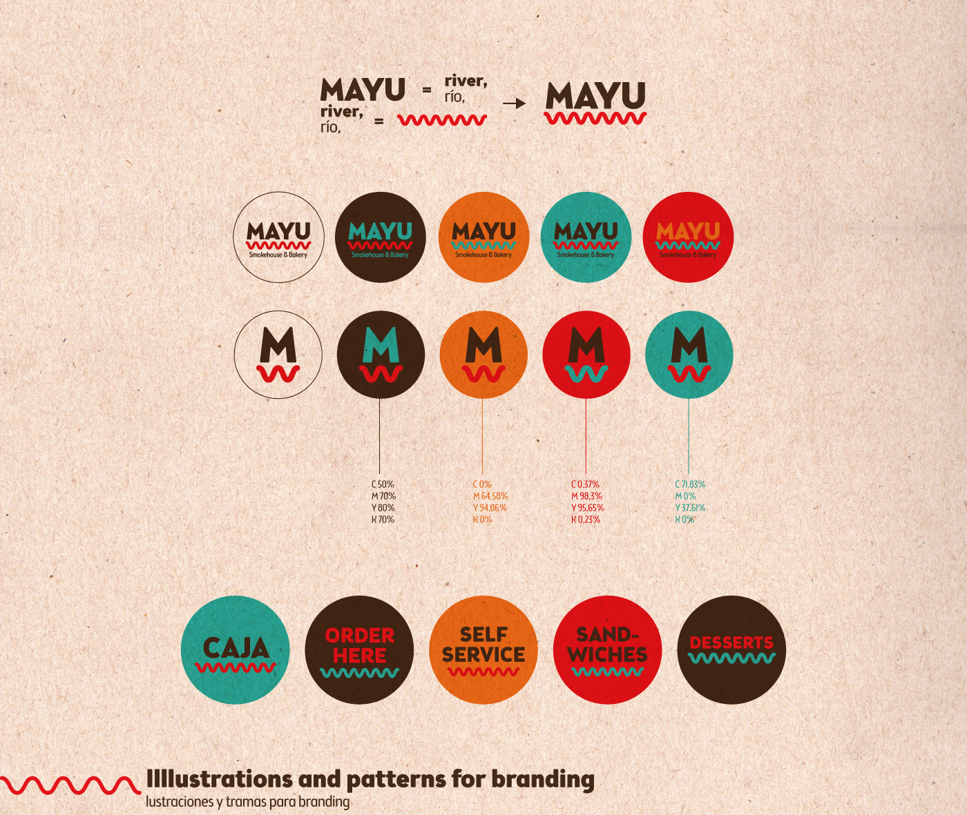 Mayu is a smokehouse situated in the city of Cuenca, Ecuador