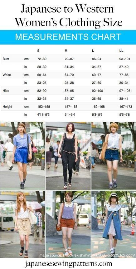 Convert japanese clothing size to western chart measurements more at japanesesewingpatterns also rh pinterest