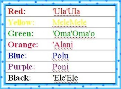 A Few Colors in English/Hawaiian | Hawaiiian Heritage