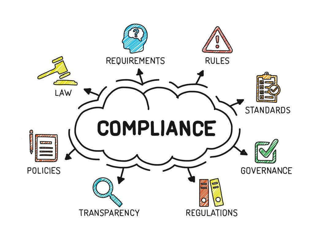 Get optimal #visibility into all #risk & #compliance aspects of your #organization with our #ABA #Endorsed – #Compliance #Management #Solution ➡http://bit.ly/2yrYuAJ