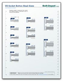 Us socket button head size chart also metric flat washer lynn pinterest house rh