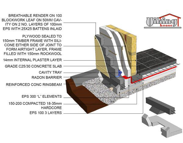 Passive House Foundations Insulated Foundations House Foundation Passive House Passive House Design