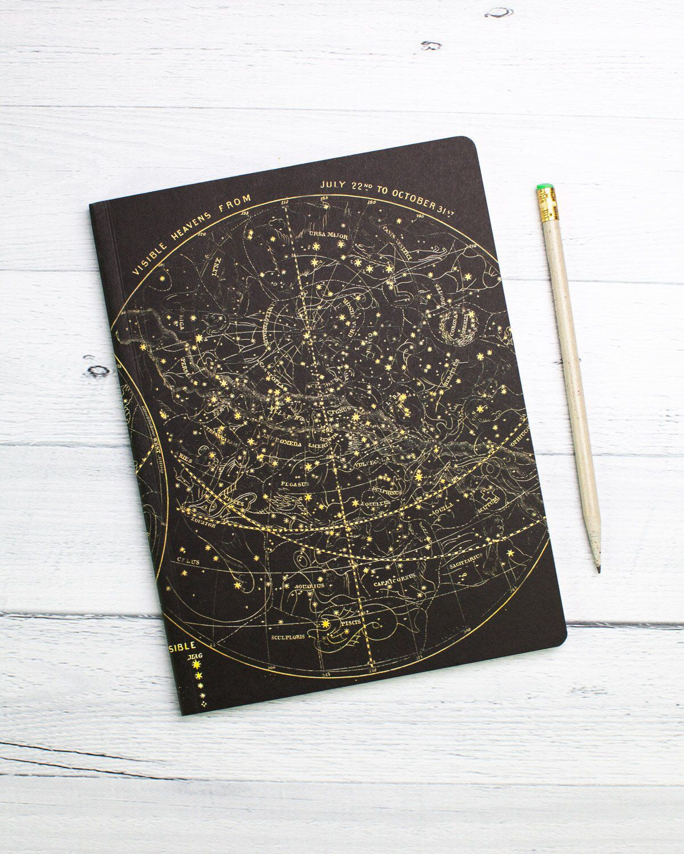 astronomy star charts - 736×920