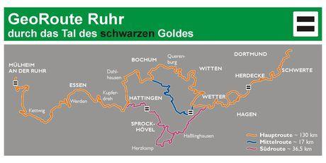 GeoRoute Ruhr im Überlick
