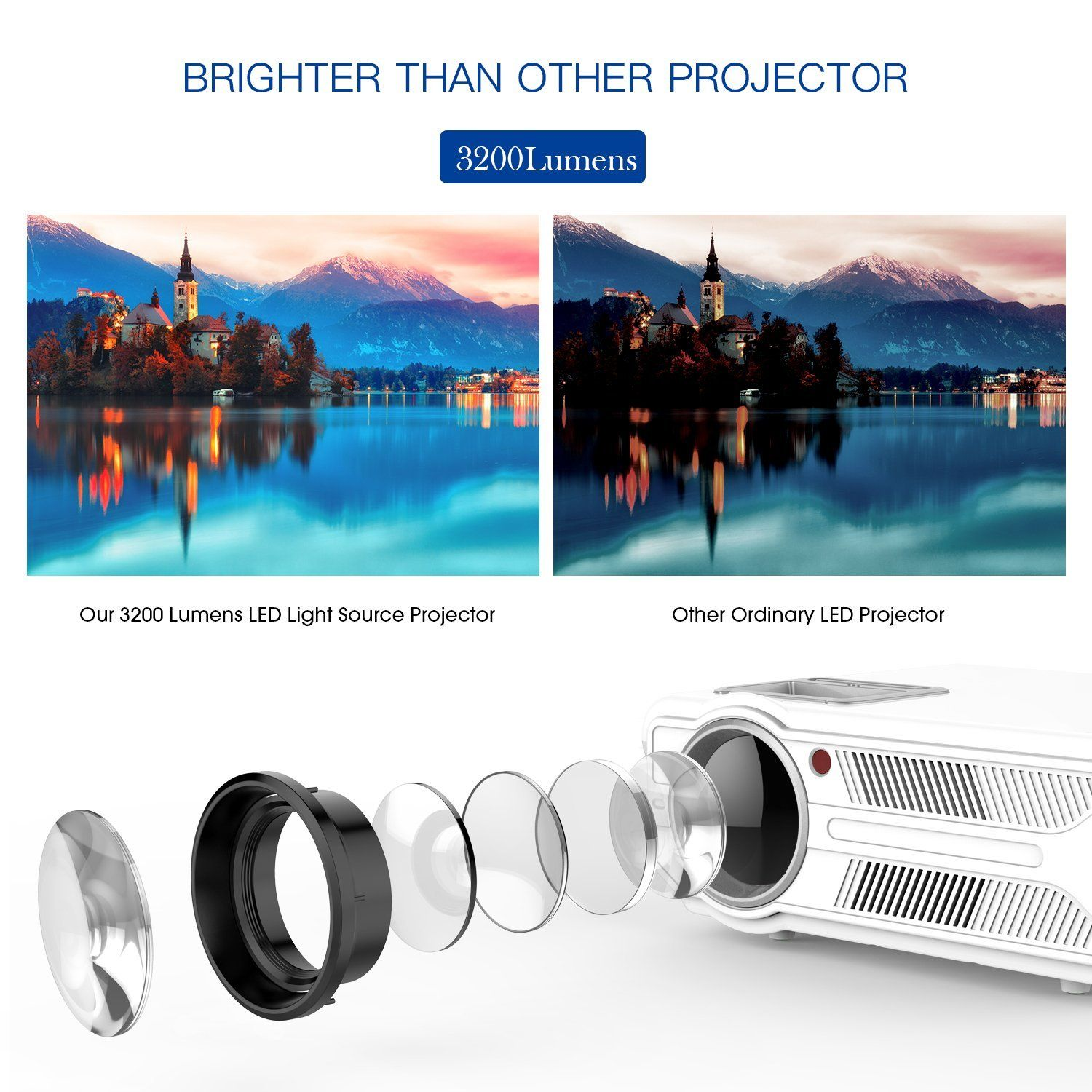 Dbpower Rd 819 Projector Home Cinemas Projector Led Projector