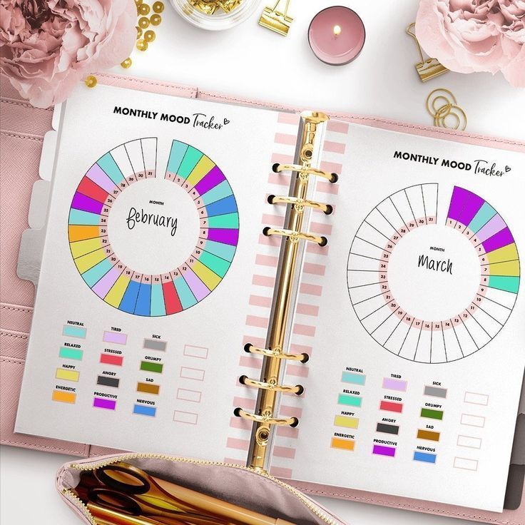 PrintableForPlanners shared a new photo on Etsy #bulletjournaling