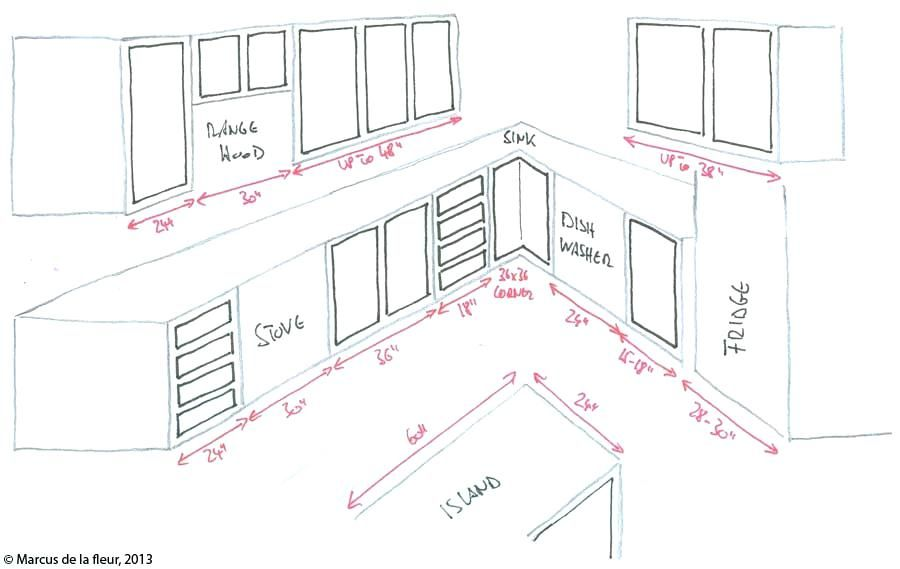 Download L Shaped Kitchen Layout Dimensions Interior Kitchen