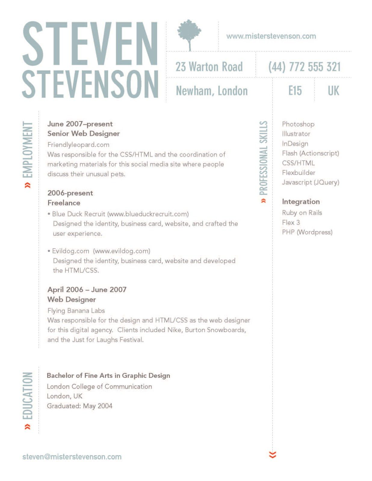Sophie Wilson Personal Professional Development Ppd Creative Cv
