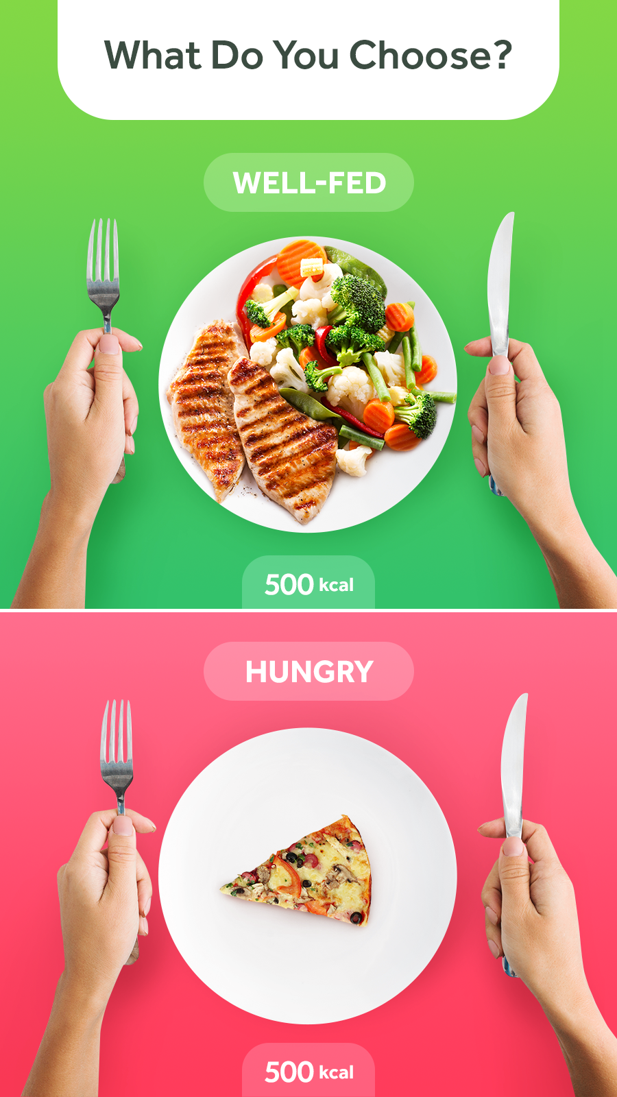 Reach your wellness goals successfully with GetFit Diet