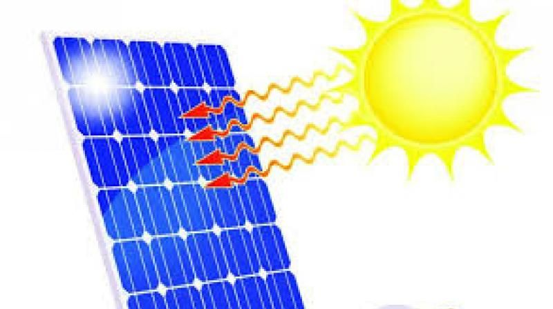 Energy Produced By Solar Panels