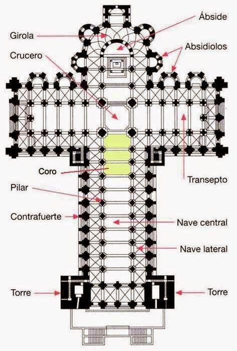 Santiago De Compostela Jpg 472 699 Píxeles Ordenes Clasicos Historia De La Arquitectura Catedral