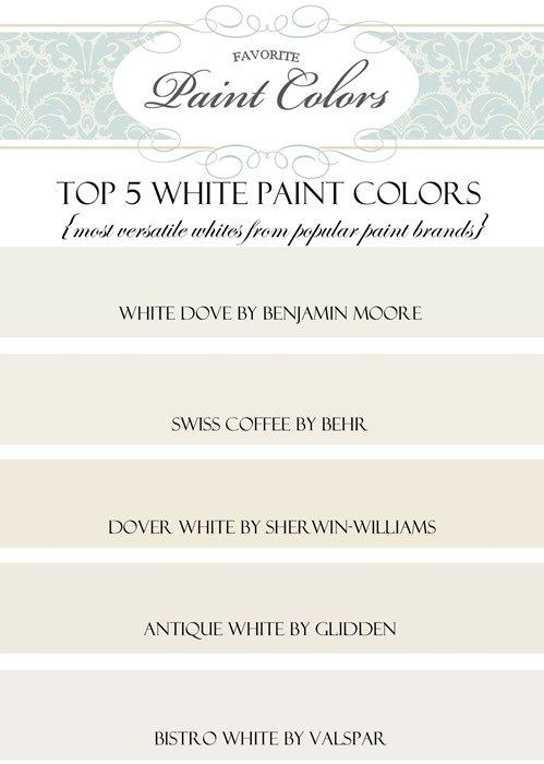 Lately I Have Had Quite A Few Questions About Picking Out The Right White Paint So Today We Re Going To Talk Of Most Versatile Fail Proof
