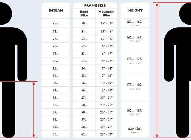 BikeSplosh - All Things Bikes: Bike Frame Size Chart | Bikesplosh ...