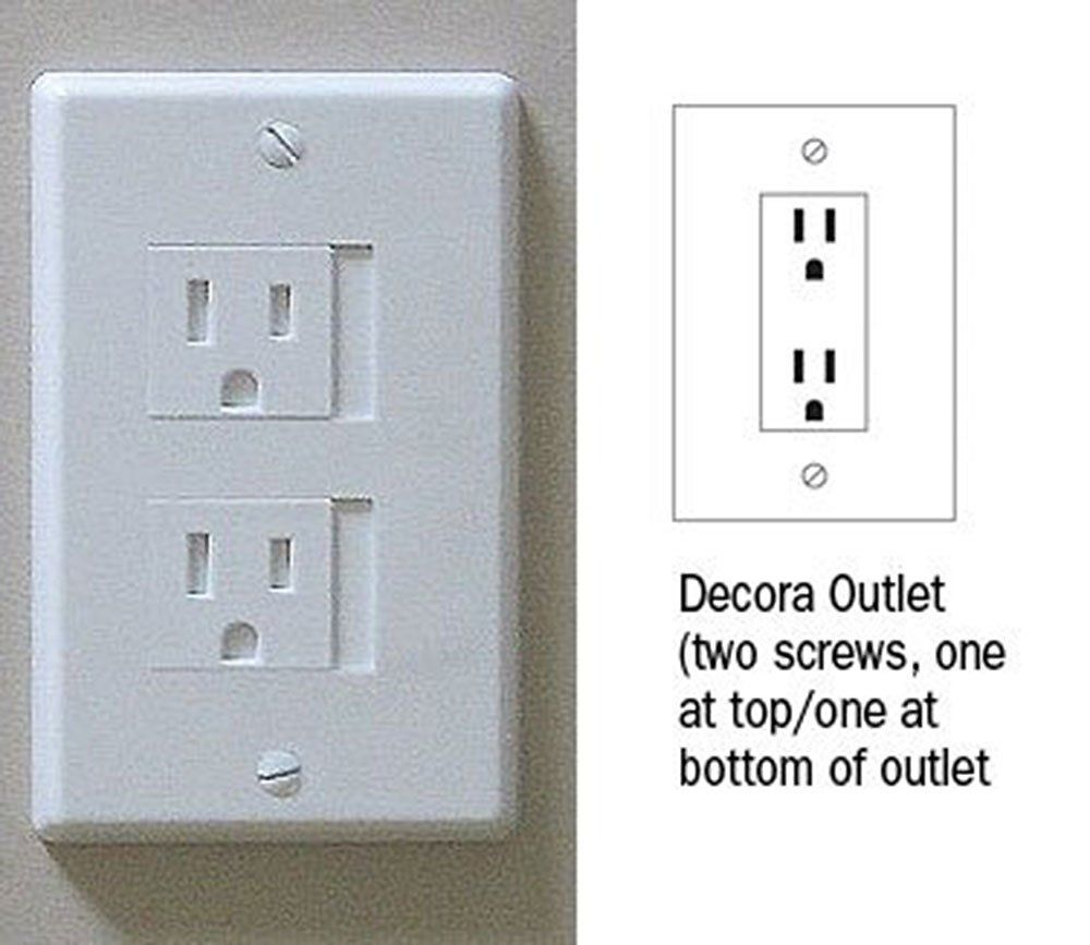 Self Closing 2 Screw Outlet Covers 6 Pack White Outlet Covers