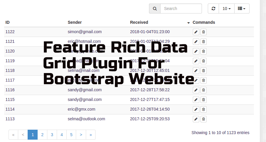Pin by Latest Blog on blog in 2019 | Data table, Script html