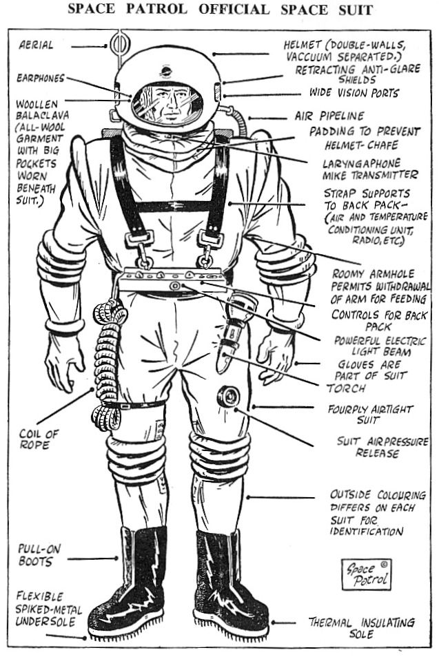 Anatomy of an Astronaut. | Space Suits | Space, Astronaut ...