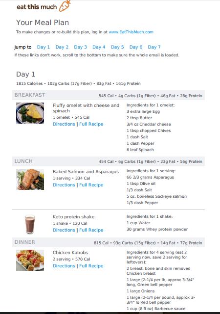 mediterranean diet 1800 calories per day