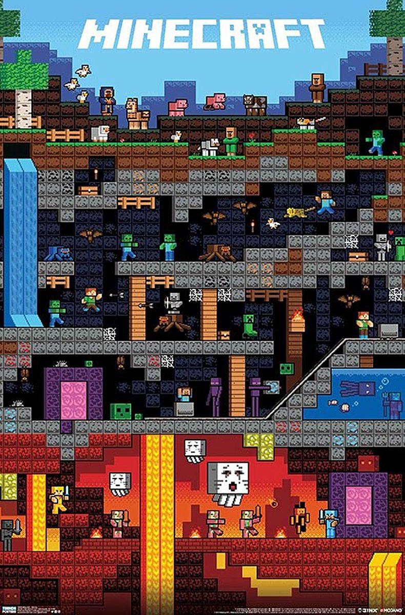 Minecraft Poster Worldly Minecraft Poster Minecraft