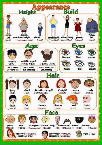 Descripcion De Personas En Ingles Com Imagens Pessoas Em
