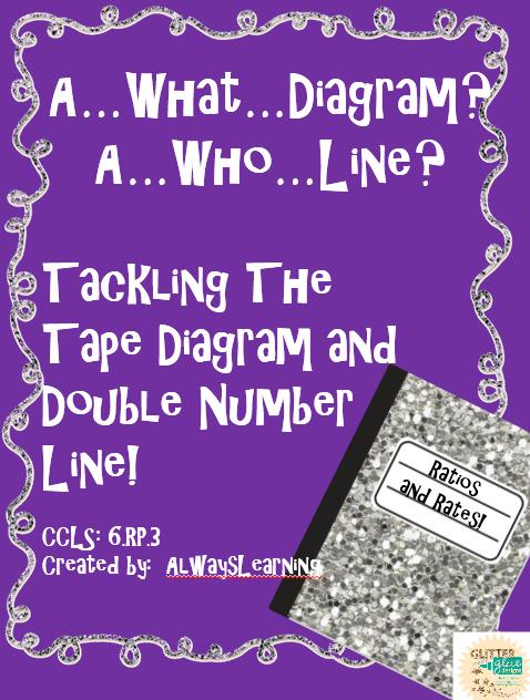 Tape Diagram 6th Grade Math Worksheet