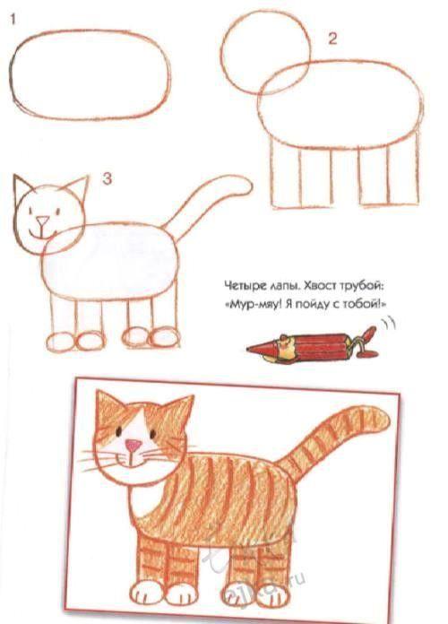 Bist Ein Gelangweilt Katzchen Zeichne Drawings Zeichnungen Gelangweilt Zeichne Bist D Zeichnen Basteln Kinder Basteln Und Malen Kinder Zeichnen
